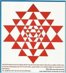 Sri Chakra Charts Shree Yantra Chakra Poster Photographic Paper Religious