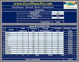 Employee Absent Download Employee Absent Rate Calculator Excel Template Hr