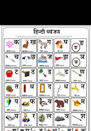 Marathi Vyanjan Chart Barakhadi