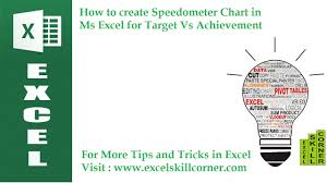 How To Create Speedometer Chart In Ms Excel For Target Vs Achievement