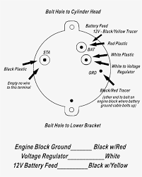 Pictures alternator wiring diagram ford ford voltage regulator