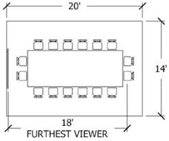 How To Calculate Display Size In A Conference Room Or