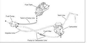 polaris rzr 800 wiring diagram wiring diagram for you • polaris ranger fuel pump wiring diagram 39 wiring 2011 polaris rzr 800 wiring diagram 2010 polaris ranger 800 wiring diagram