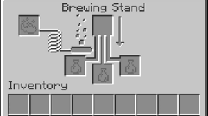Minecraft Brewing Guide How To Make Potions In Minecraft