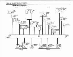 bmw m42 wiring diagram bmw automotive wiring diagrams description injectione301 bmw m wiring diagram