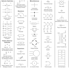 Jic To An Chart Jic Standard Symbols For Electrical Ladder Diagrams Womack