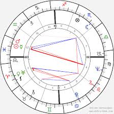 Johnny Cash Birth Chart Johnny Cash Birth Chart Horoscope Date Of Birth Astro