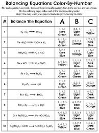 balancing equations color by number activity