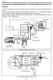 toyota truck 5fbc13 5fbc15 5fbc18 5fbc20 5fbc25 5fbc28 original illustrated factory workshop service manual for toyota lpg forklift truck type 5fg original factory