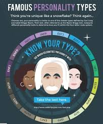 Celebrity Personality Types Who Are Your Celebrity Personality Types Al Getler