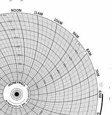 Honeywell Chart Paper Honeywell Inc 24001660014 Box Of Honeywell Chart Paper