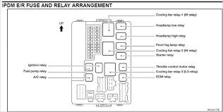 2002 honda s2000 fuse panel diagram wiring diagram libraries 2001 honda s2000 fuse box diagram 2007 2002 7 illustration of wiringmedium size of 2001 honda