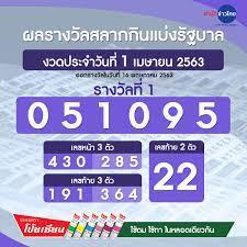 สำนักข่าวไทย - ผลรางวัลสลากกินแบ่งรัฐบาล งวดวันที่ 1 เมษายน 2563  ออกรางวัลในวันที่ 16 พฤษภาคม 2563 #ผลหวย #หวย #หวยออก รางวัลที่ 1 ได้แก่  รางวัลเลขหน้า 3 ตัว ได้แก่ 430, 285 รางวัลเลขท้าย 3 ตัว ได้แก่ 191, 364  รางวัลเลขท้าย 2 ตัว
