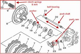 yamaha yz engine diagram yamaha wiring diagrams