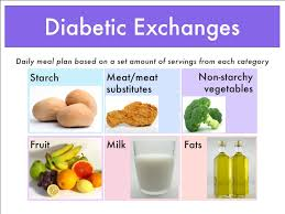 Diet Chart For Heart And Diabetic Patients Diet Tips For Diabetic Patients Best Tips For Diabetic