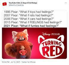 Turning Furries | Turning Red