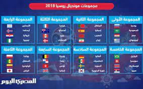تعرّف على مجموعات كأس العالم روسيا 2018 (إنفوجراف)