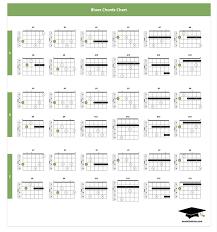 Blues Chord Progression Chart Twelve Blues Chords Guitars Harmony Central
