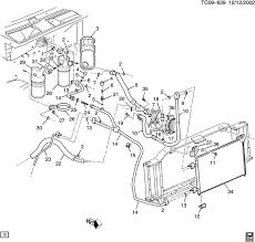 wiring diagram for 2004 chevy avalanche radio wiring discover 2004 tahoe dvd wiring diagram