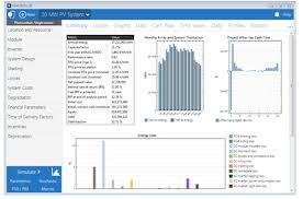 Nrel Organization Chart Nrels System Advisor Model Survey Update