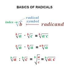 Operation Chart In Work Simplification Radicals Basic Math Operations Simplification Equations