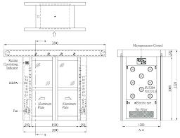 sliding glass door sizes standard sliding door width average width of sliding glass doors exceptional standard