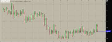point and figure chart thinkorswim details about thinkorswim point and figure charts