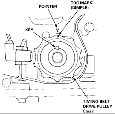 solved acura tl timing belt marks fixya timing belt diagram 1997 acura 2 5 tl