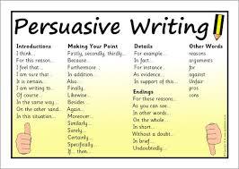 good topics for persuasive essays 54 topics for persuasive essays persuasive writing mrs eisenacher