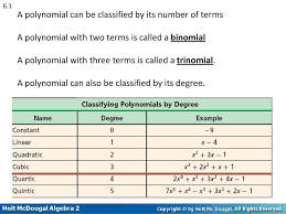 Classifying Polynomials By Degree And Number Of Terms Chart Chapter 6 Polynomial Functions Ppt Download