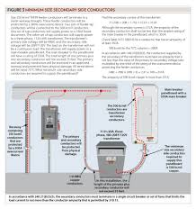 75 kva transformer wiring diagram autoctono me 75 KVA Transformer Dimensions at 75 Kva Transformer Wiring Diagram