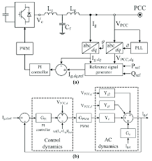 circuit diagram and control system of the power converter a  circuit diagram and control system of the power converter a