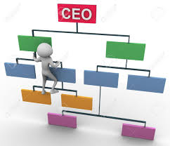 3d Man Climbing On Organization Chart For Ceo Position