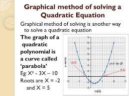 35 graphical method of solving a quadratic equation