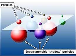 La supersimetría: El futuro de la física explicada