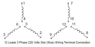 12 leads terminal wiring guide for dual voltage star wye 12 leads 3 phase low volts star wye connected motor wiring configuration
