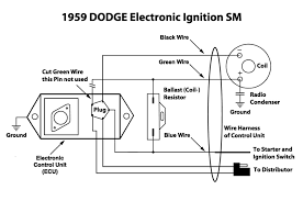 electronic ignition circuit diagram the wiring diagram mopar electronic ignition wiring diagram nodasystech circuit diagram