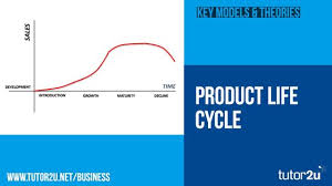 Organizational Life Cycle Chart Product Life Cycle Business Tutor2u