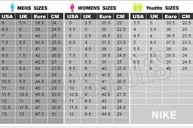 37 Nike Shoes Size Chart Japan Uk Size Chart Women Dhoes
