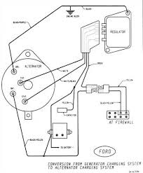 ford alternator wiring diagram internal regulator ~circuit diagram basic wiring primer and troubleshooting guide