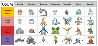 Pokemon Island Scan Chart Album On Imgur