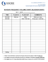 Frequency Volume Chart Fill Online Printable Fillable