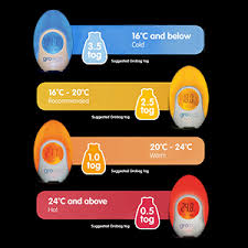 Grobag Temperature Chart Uk The Gro Company Groegg Colour Changing Room Thermometer