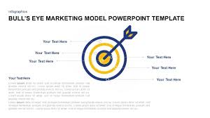 For Powerpoint Bulls Eye Marketing Model Template For Powerpoint Keynote