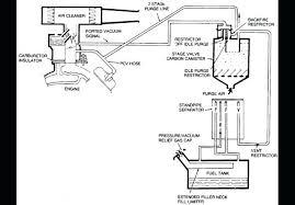 1997 mazda protege radio wiring diagram fuse box 98 subaru legacy 2007 chevy aveo engine diagram chevrolet 2009 05 fuse box wiring compartment full size