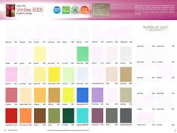nippon paint vinilex 5000 jpg