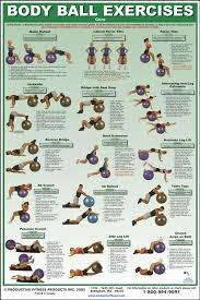 Core Exercises Chart Body Ball Exercise Chart Core