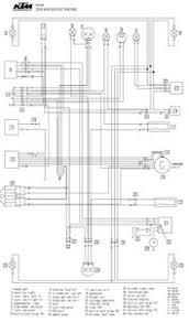 ktm electrical wiring diagrams com ktm electrical wiring diagrams