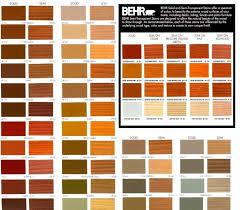 11 taboos about deck paint colors home