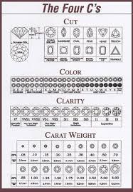 Basics Of Choosing The Ring Diamonds Custom Engagement